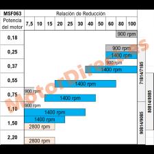 Jalmac MSF063 Combinaciones