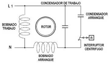 esquema motor monofasico